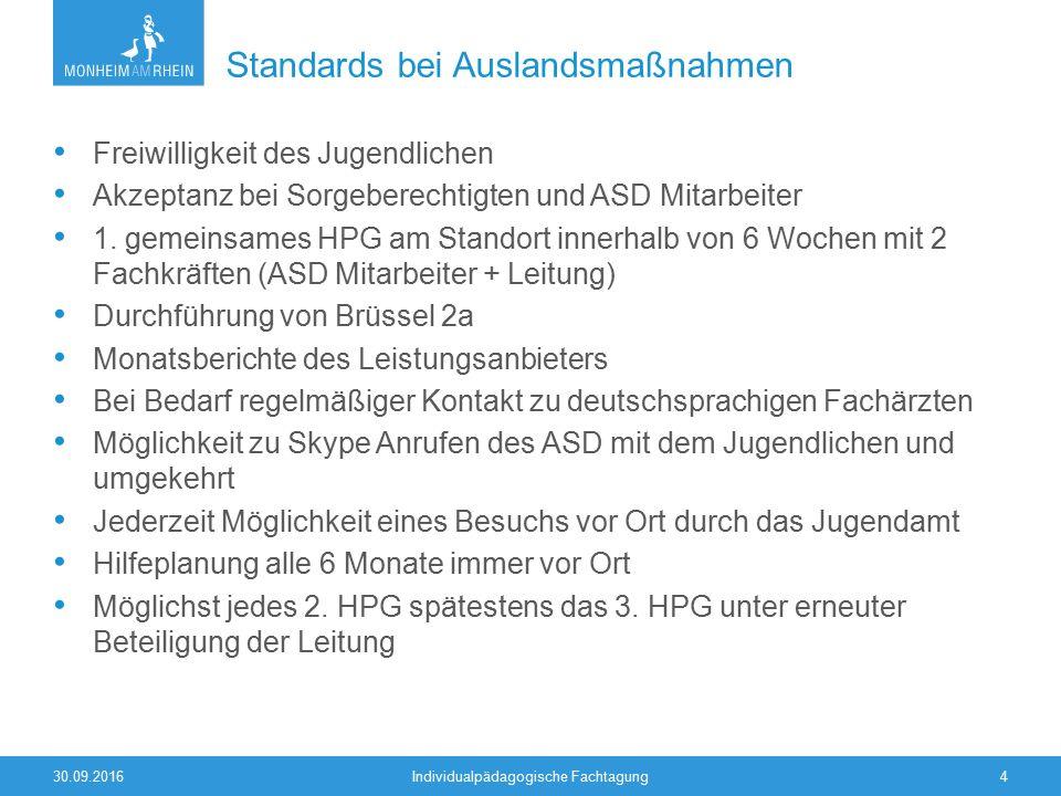 Standards bei Auslandsmaßnahmen Freiwilligkeit des Jugendlichen Akzeptanz bei Sorgeberechtigten und ASD Mitarbeiter 1.
