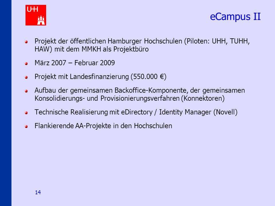 Identity-Management an den Hamburger Hochschulen 14 eCampus II Projekt der öffentlichen Hamburger Hochschulen (Piloten: UHH, TUHH, HAW) mit dem MMKH als Projektbüro März 2007 – Februar 2009 Projekt mit Landesfinanzierung (550.000 €) Aufbau der gemeinsamen Backoffice-Komponente, der gemeinsamen Konsolidierungs- und Provisionierungsverfahren (Konnektoren) Technische Realisierung mit eDirectory / Identity Manager (Novell) Flankierende AA-Projekte in den Hochschulen