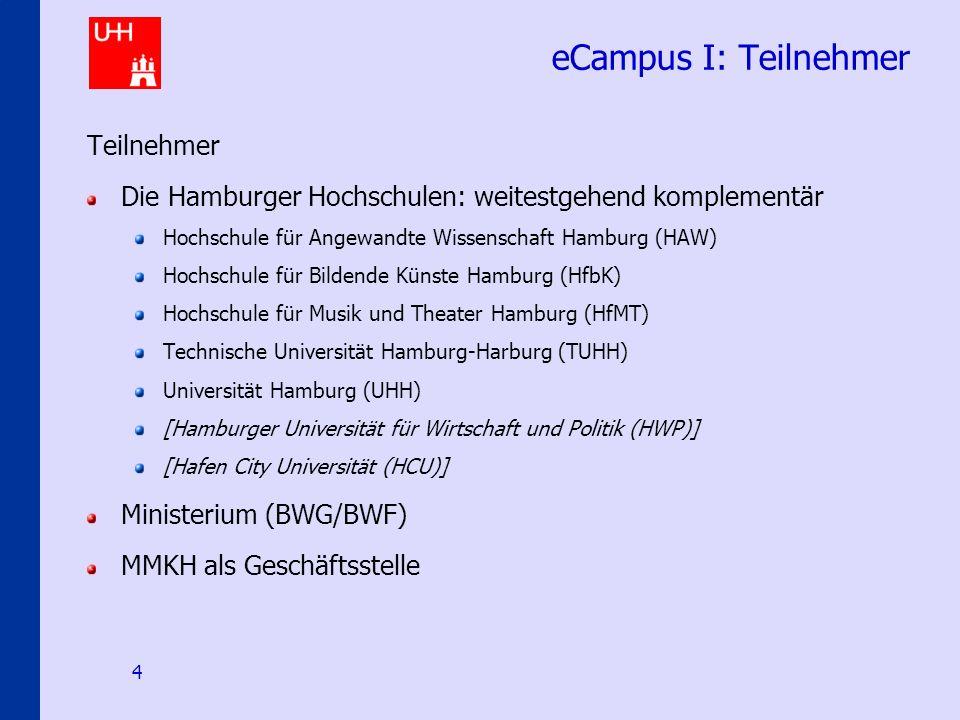 Identity-Management an den Hamburger Hochschulen 4 eCampus I: Teilnehmer Teilnehmer Die Hamburger Hochschulen: weitestgehend komplementär Hochschule für Angewandte Wissenschaft Hamburg (HAW) Hochschule für Bildende Künste Hamburg (HfbK) Hochschule für Musik und Theater Hamburg (HfMT) Technische Universität Hamburg-Harburg (TUHH) Universität Hamburg (UHH) [Hamburger Universität für Wirtschaft und Politik (HWP)] [Hafen City Universität (HCU)] Ministerium (BWG/BWF) MMKH als Geschäftsstelle