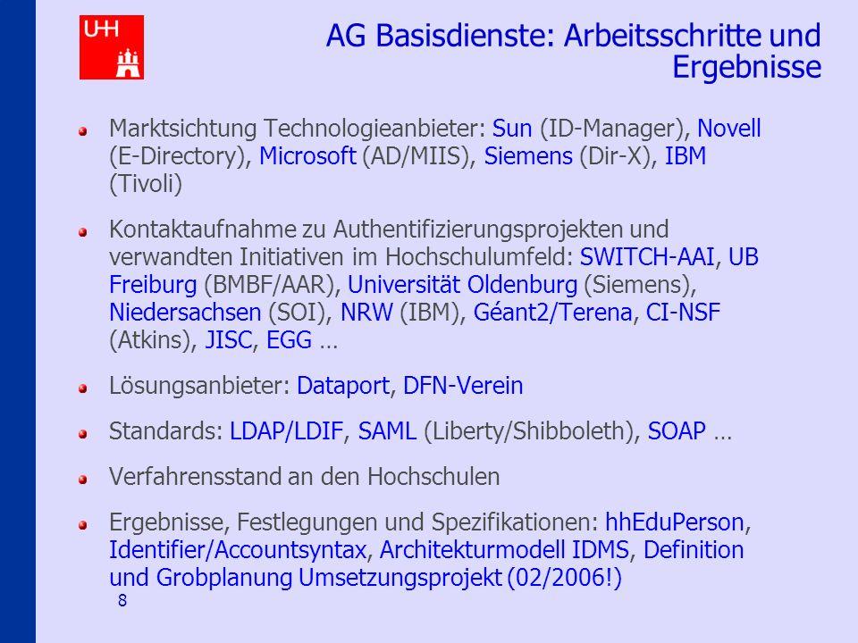 Identity-Management an den Hamburger Hochschulen 8 AG Basisdienste: Arbeitsschritte und Ergebnisse Marktsichtung Technologieanbieter: Sun (ID-Manager), Novell (E-Directory), Microsoft (AD/MIIS), Siemens (Dir-X), IBM (Tivoli) Kontaktaufnahme zu Authentifizierungsprojekten und verwandten Initiativen im Hochschulumfeld: SWITCH-AAI, UB Freiburg (BMBF/AAR), Universität Oldenburg (Siemens), Niedersachsen (SOI), NRW (IBM), Géant2/Terena, CI-NSF (Atkins), JISC, EGG … Lösungsanbieter: Dataport, DFN-Verein Standards: LDAP/LDIF, SAML (Liberty/Shibboleth), SOAP … Verfahrensstand an den Hochschulen Ergebnisse, Festlegungen und Spezifikationen: hhEduPerson, Identifier/Accountsyntax, Architekturmodell IDMS, Definition und Grobplanung Umsetzungsprojekt (02/2006!)