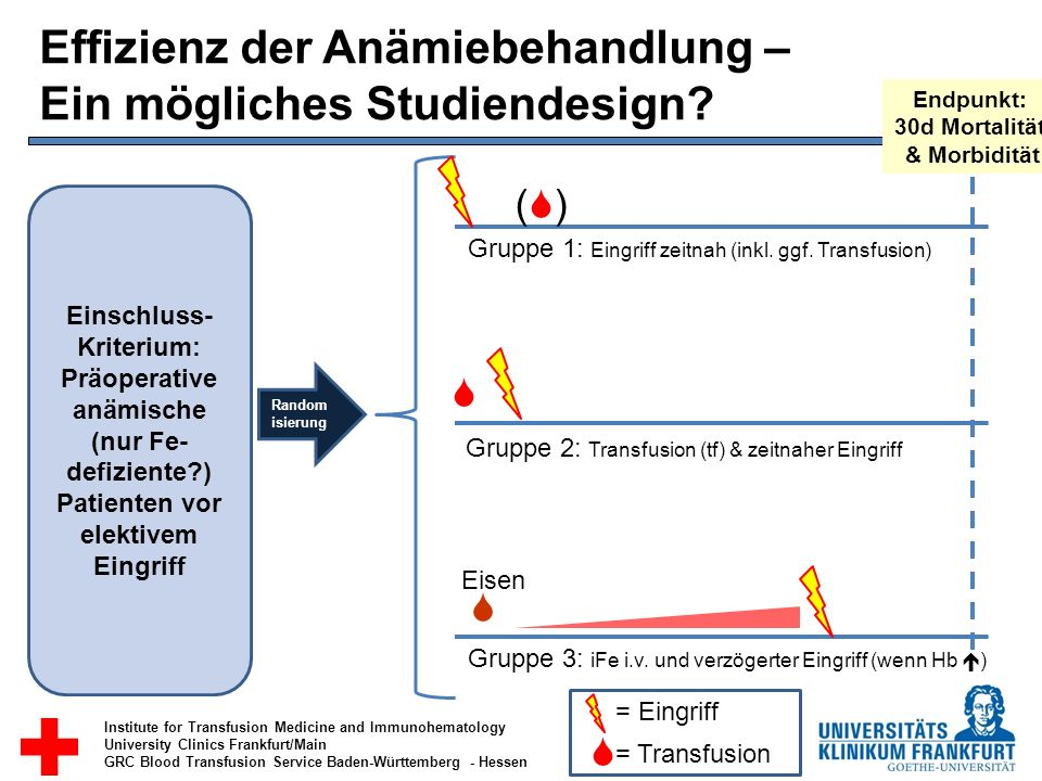 Institute for Transfusion Medicine and Immunohematology University Clinics Frankfurt/Main GRC Blood Transfusion Service Baden-Württemberg - Hessen Effizienz der Anämiebehandlung – Ein mögliches Studiendesign.