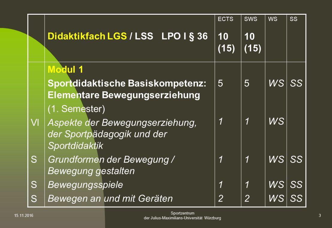 Sportzentrum der Julius-Maximilians-Universität Würzburg 15.11.20163 Didaktikfach LGS / LSS LPO I § 36 ECTS 10 (15) SWS 10 (15) WSSS Vl S Modul 1 Sportdidaktische Basiskompetenz: Elementare Bewegungserziehung (1.
