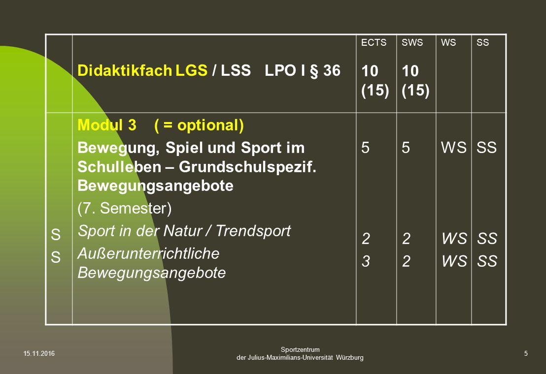 Sportzentrum der Julius-Maximilians-Universität Würzburg Didaktikfach LGS / LSS LPO I § 36 ECTS 10 (15) SWS 10 (15) WSSS SSSS Modul 3 ( = optional) Bewegung, Spiel und Sport im Schulleben – Grundschulspezif.