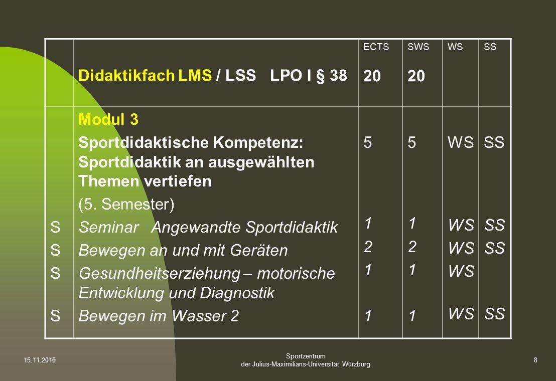 Sportzentrum der Julius-Maximilians-Universität Würzburg Didaktikfach LMS / LSS LPO I § 38 ECTS 20 SWS 20 WSSS SSSSSSSS Modul 3 Sportdidaktische Kompetenz: Sportdidaktik an ausgewählten Themen vertiefen (5.