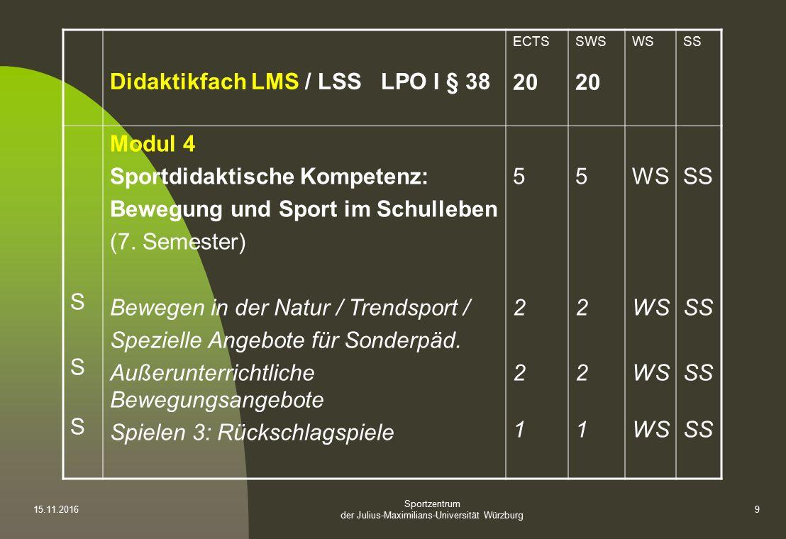 Sportzentrum der Julius-Maximilians-Universität Würzburg Didaktikfach LMS / LSS LPO I § 38 ECTS 20 SWS 20 WSSS SSSSSS Modul 4 Sportdidaktische Kompetenz: Bewegung und Sport im Schulleben (7.