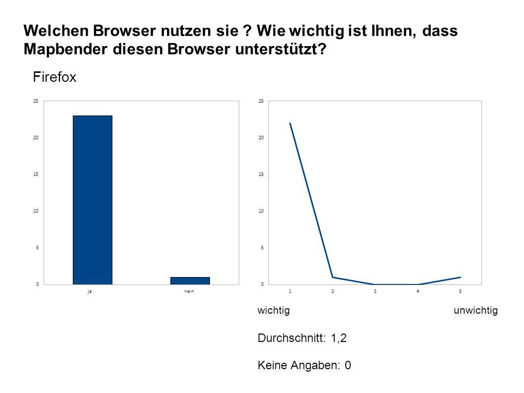 Welchen Browser nutzen sie . Wie wichtig ist Ihnen, dass Mapbender diesen Browser unterstützt.