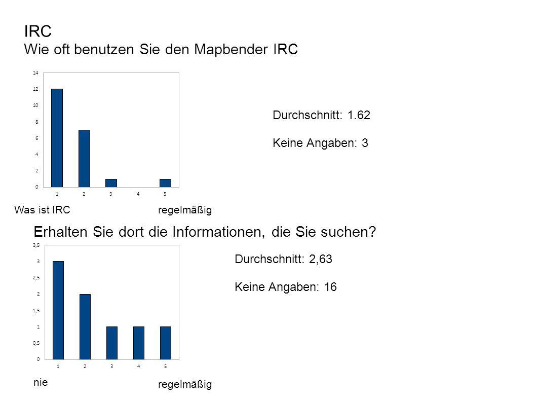 IRC Wie oft benutzen Sie den Mapbender IRC Erhalten Sie dort die Informationen, die Sie suchen.