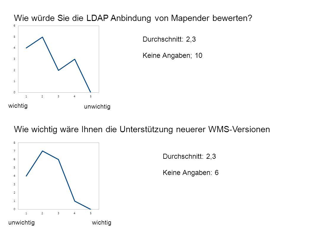 Wie würde Sie die LDAP Anbindung von Mapender bewerten.