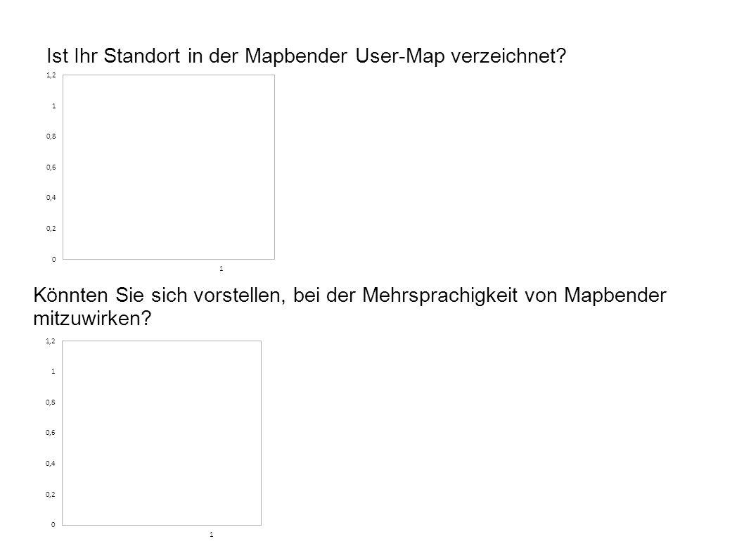 Ist Ihr Standort in der Mapbender User-Map verzeichnet.