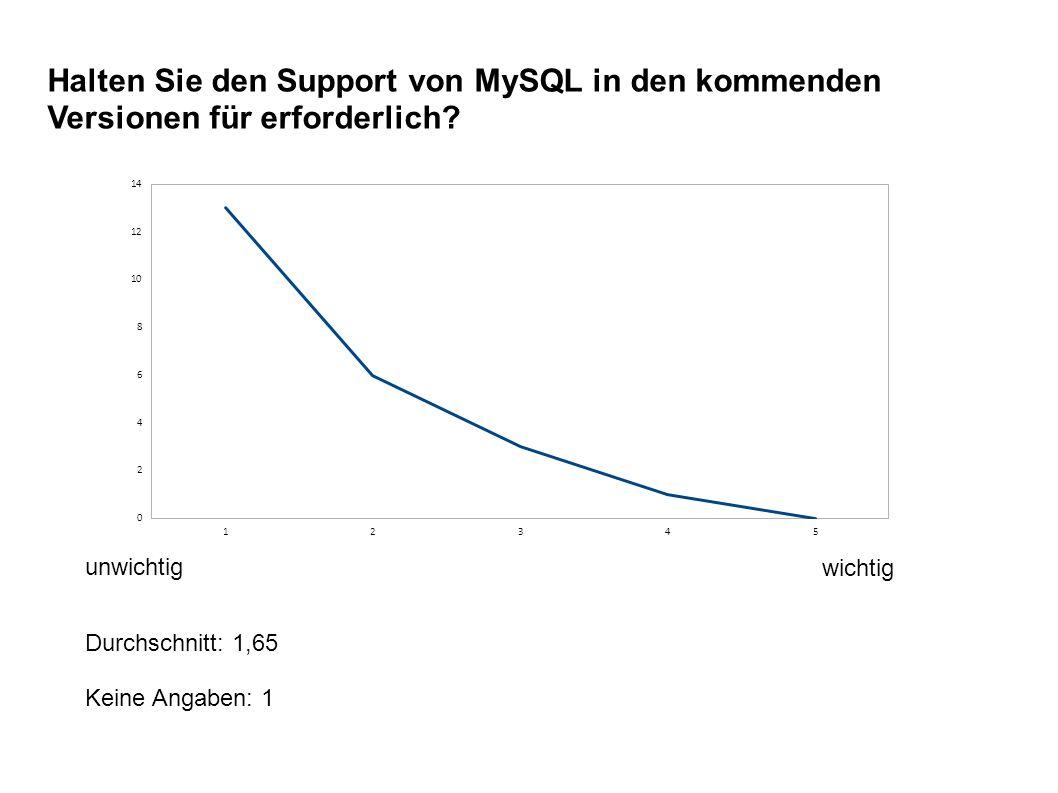 Halten Sie den Support von MySQL in den kommenden Versionen für erforderlich.