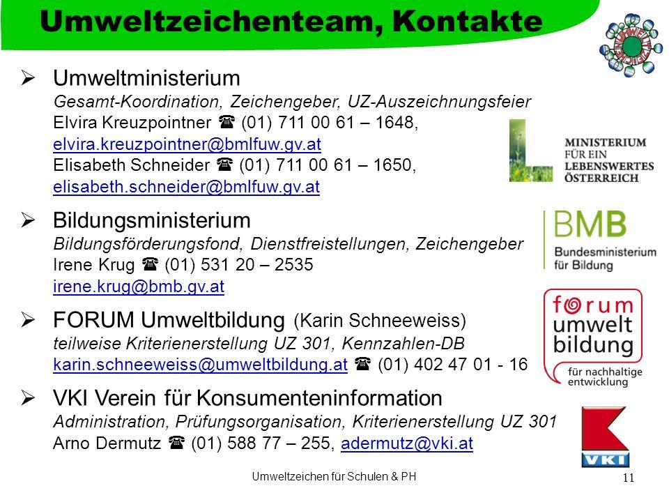 Umweltzeichen für Schulen & PH 11  Umweltministerium Gesamt-Koordination, Zeichengeber, UZ-Auszeichnungsfeier Elvira Kreuzpointner  (01) 711 00 61 – 1648, elvira.kreuzpointner@bmlfuw.gv.at Elisabeth Schneider  (01) 711 00 61 – 1650, elisabeth.schneider@bmlfuw.gv.at elvira.kreuzpointner@bmlfuw.gv.at elisabeth.schneider@bmlfuw.gv.at  Bildungsministerium Bildungsförderungsfond, Dienstfreistellungen, Zeichengeber Irene Krug  (01) 531 20 – 2535 irene.krug@bmb.gv.at irene.krug@bmb.gv.at  FORUM Umweltbildung (Karin Schneeweiss) teilweise Kriterienerstellung UZ 301, Kennzahlen-DB karin.schneeweiss@umweltbildung.at  (01) 402 47 01 - 16 karin.schneeweiss@umweltbildung.at  VKI Verein für Konsumenteninformation Administration, Prüfungsorganisation, Kriterienerstellung UZ 301 Arno Dermutz  (01) 588 77 – 255, adermutz@vki.atadermutz@vki.at Umweltzeichenteam, Kontakte