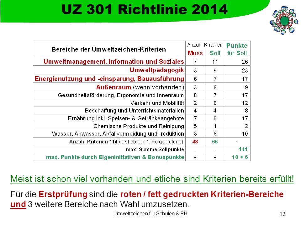 Umweltzeichen für Schulen & PH 13 UZ 301 Richtlinie 2014 Meist ist schon viel vorhanden und etliche sind Kriterien bereits erfüllt.