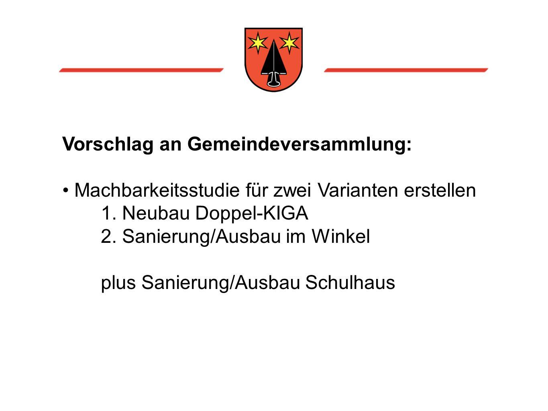 Vorschlag an Gemeindeversammlung: Machbarkeitsstudie für zwei Varianten erstellen 1.