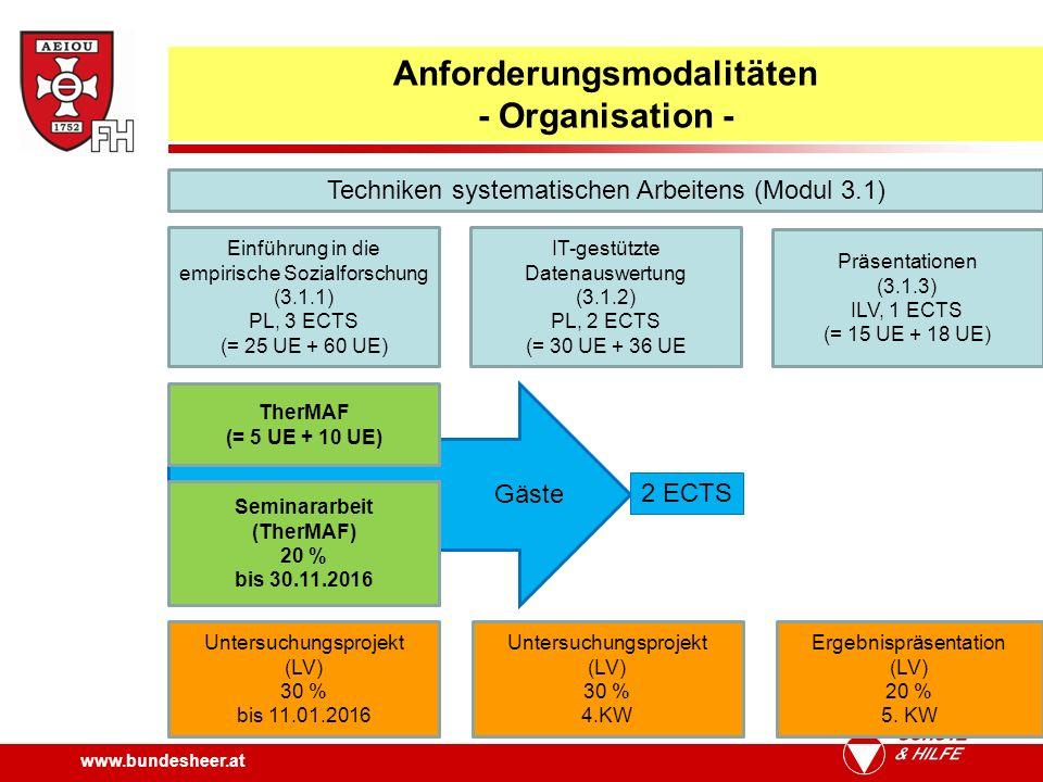 www.bundesheer.at Gäste 2 ECTS Anforderungsmodalitäten - Organisation - Einführung in die empirische Sozialforschung (3.1.1) PL, 3 ECTS (= 25 UE + 60 UE) IT-gestützte Datenauswertung (3.1.2) PL, 2 ECTS (= 30 UE + 36 UE Präsentationen (3.1.3) ILV, 1 ECTS (= 15 UE + 18 UE) Techniken systematischen Arbeitens (Modul 3.1) Seminararbeit (TherMAF) 20 % bis 30.11.2016 Untersuchungsprojekt (LV) 30 % bis 11.01.2016 Untersuchungsprojekt (LV) 30 % 4.KW Ergebnispräsentation (LV) 20 % 5.