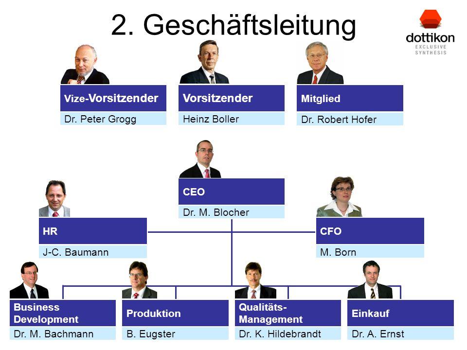 2. Geschäftsleitung Einkauf Dr. A. Ernst Qualitäts- Management Dr.