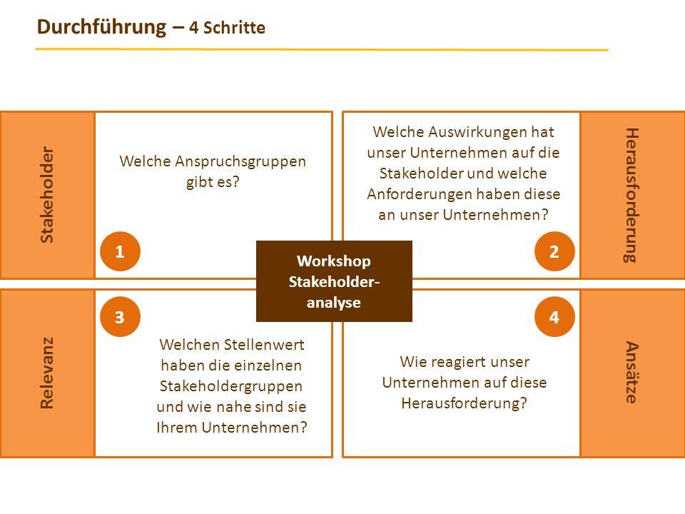 Fancy Aktionsplan Schritte Vorlage Model - FORTSETZUNG ARBEITSBLATT ...