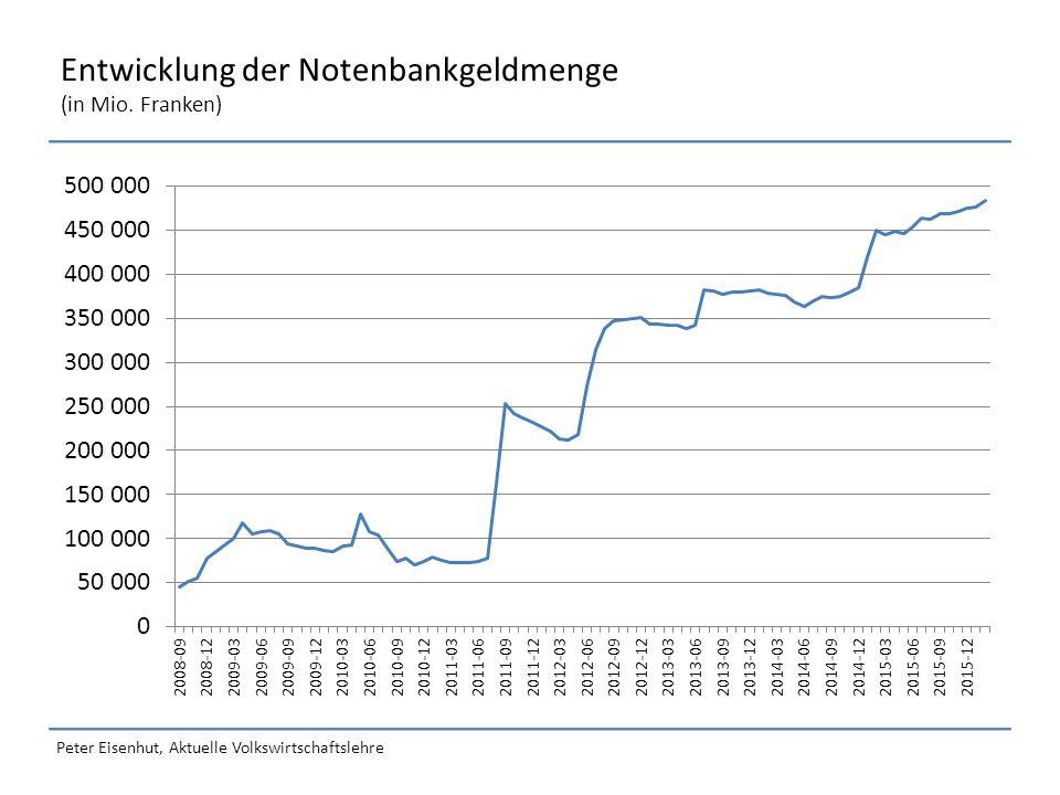Peter Eisenhut, Aktuelle Volkswirtschaftslehre Entwicklung der Notenbankgeldmenge (in Mio. Franken)