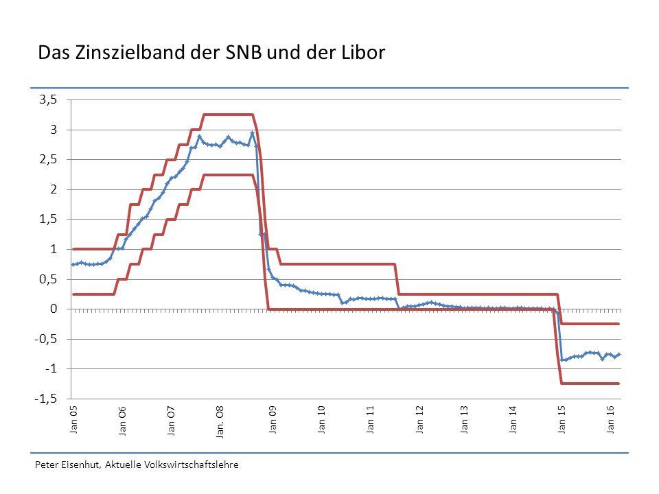 Peter Eisenhut, Aktuelle Volkswirtschaftslehre Das Zinszielband der SNB und der Libor