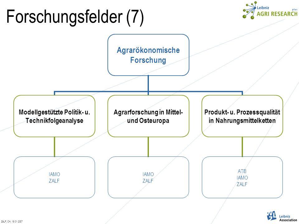 ZALF, CH, 19.01.2007 Forschungsfelder (7) Agrarökonomische Forschung Modellgestützte Politik- u.
