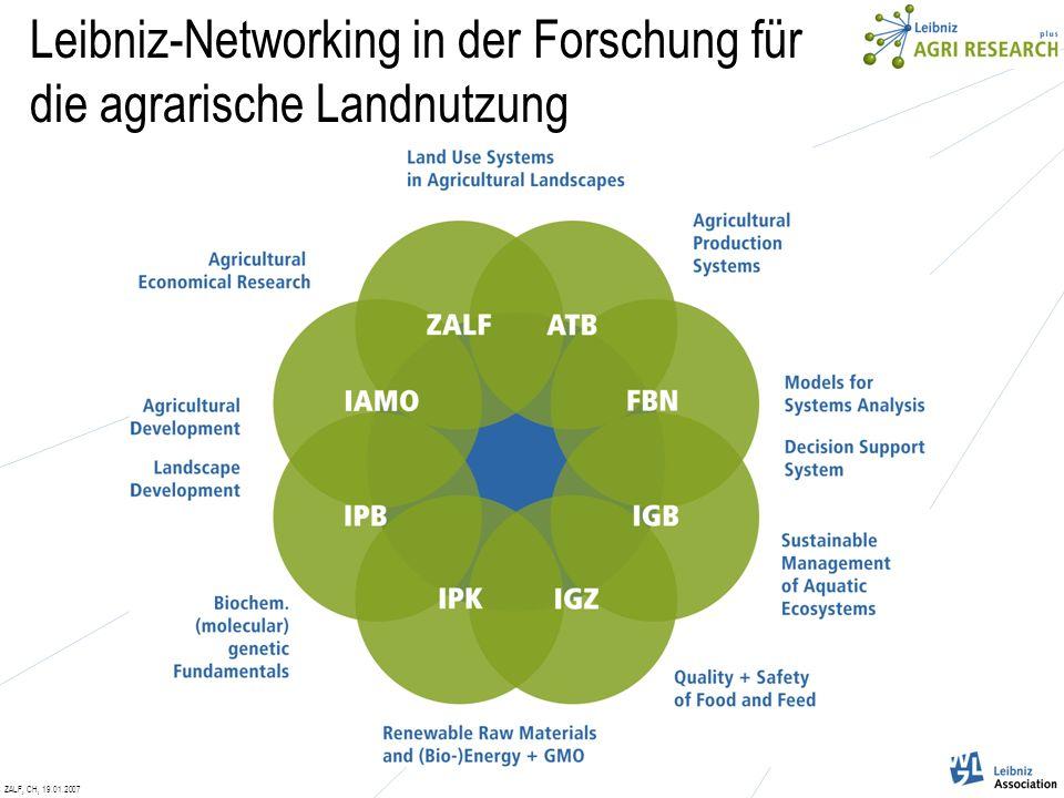 ZALF, CH, 19.01.2007 Leibniz-Networking in der Forschung für die agrarische Landnutzung