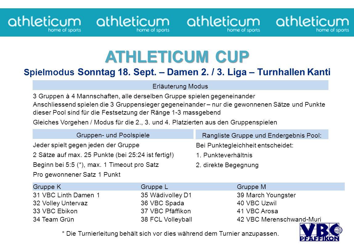 ATHLETICUM CUP ATHLETICUM CUP Spielmodus Sonntag 18.