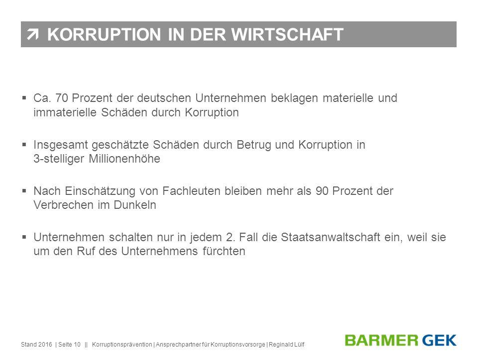|| Stand 2016Korruptionsprävention | Ansprechpartner für Korruptionsvorsorge | Reginald Lülf| Seite 10  KORRUPTION IN DER WIRTSCHAFT  Ca.