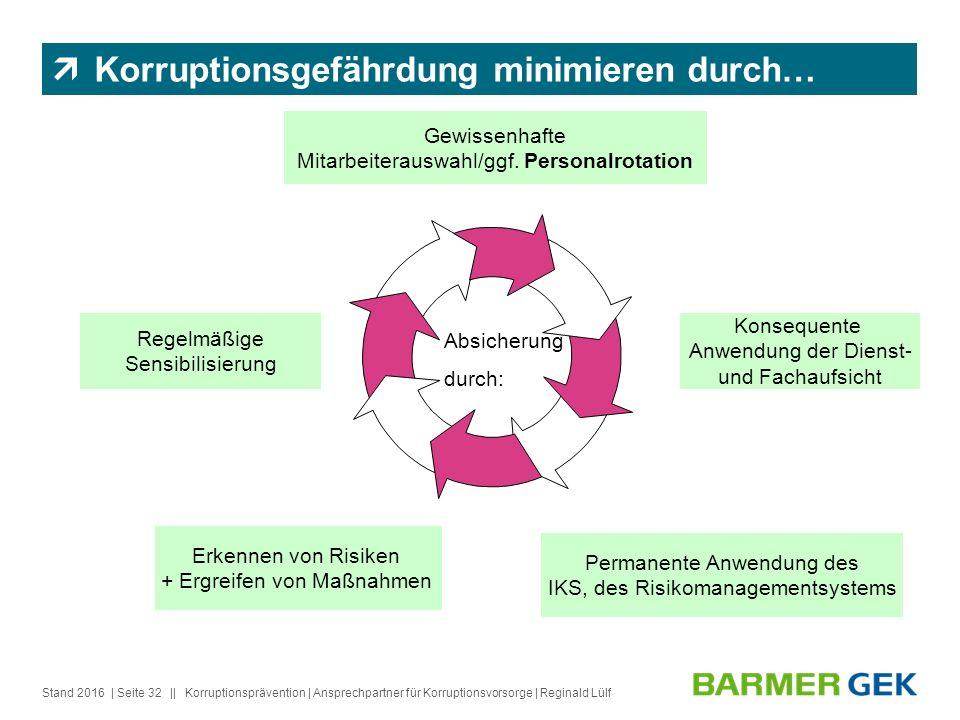 || Stand 2016Korruptionsprävention | Ansprechpartner für Korruptionsvorsorge | Reginald Lülf| Seite 32 Gewissenhafte Mitarbeiterauswahl/ggf.