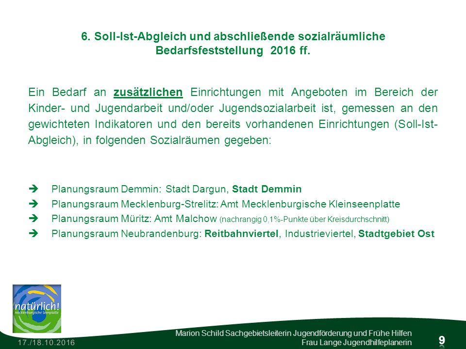 6. Soll-Ist-Abgleich und abschließende sozialräumliche Bedarfsfeststellung 2016 ff.