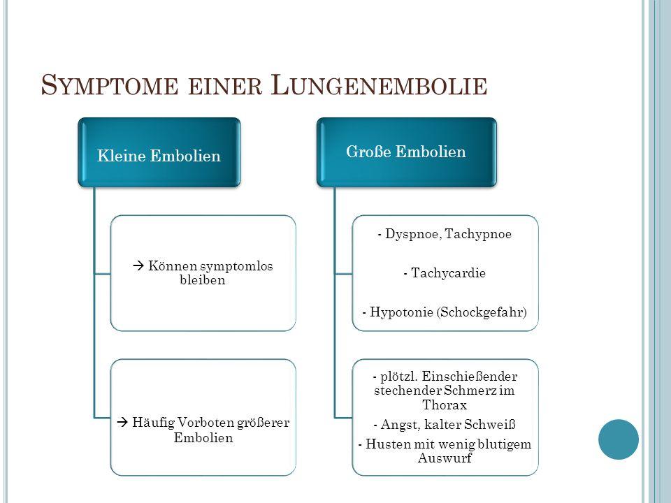 S YMPTOME EINER L UNGENEMBOLIE Kleine Embolien  Können symptomlos bleiben  Häufig Vorboten größerer Embolien Große Embolien - Dyspnoe, Tachypnoe - Tachycardie - Hypotonie (Schockgefahr) - plötzl.