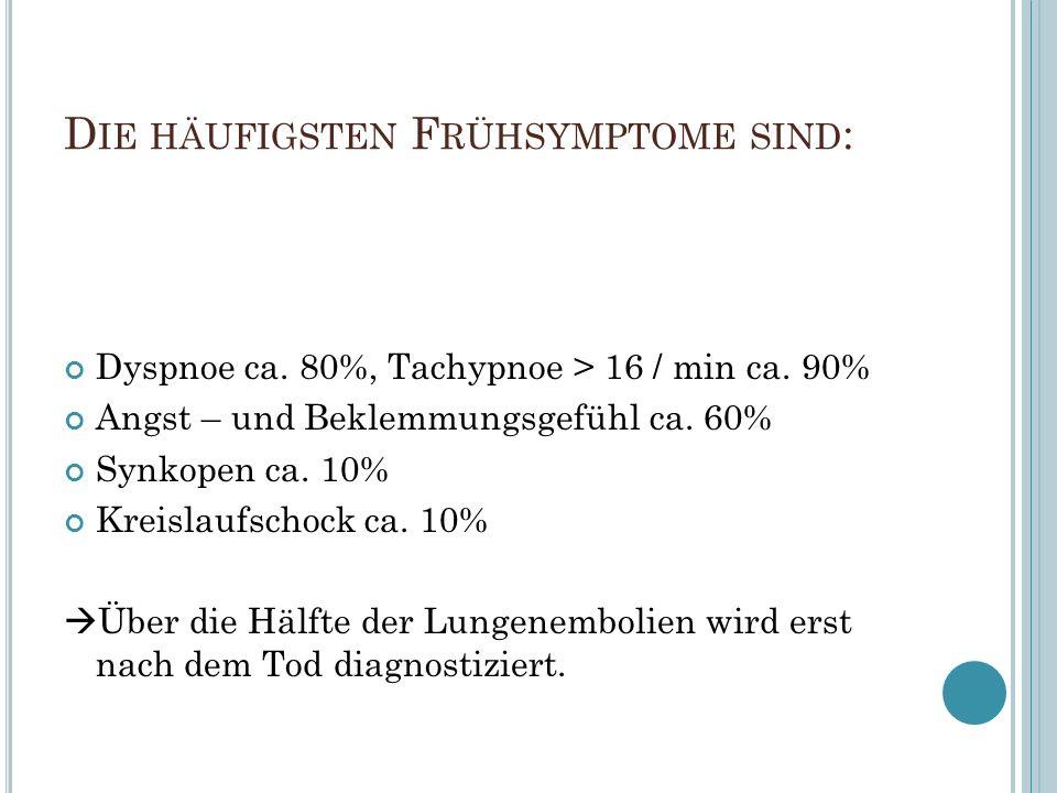 D IE HÄUFIGSTEN F RÜHSYMPTOME SIND : Dyspnoe ca. 80%, Tachypnoe > 16 / min ca.