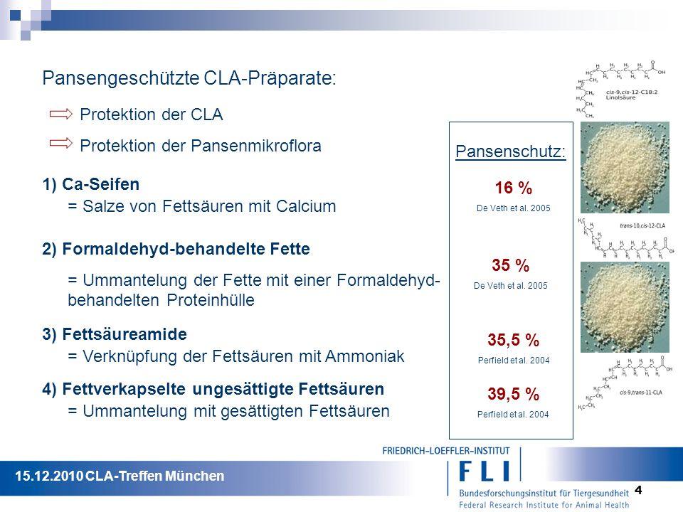4 Pansengeschützte CLA-Präparate: Protektion der CLA Protektion der Pansenmikroflora 1) Ca-Seifen = Salze von Fettsäuren mit Calcium 2) Formaldehyd-behandelte Fette = Ummantelung der Fette mit einer Formaldehyd- behandelten Proteinhülle 3) Fettsäureamide = Verknüpfung der Fettsäuren mit Ammoniak 4) Fettverkapselte ungesättigte Fettsäuren = Ummantelung mit gesättigten Fettsäuren 16 % De Veth et al.