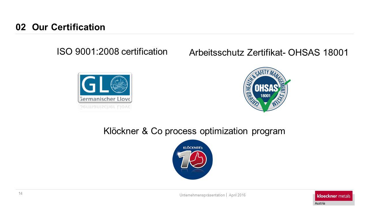 April 2016Unternehmenspräsentation Our Certification 14 02 Klöckner & Co process optimization program ISO 9001:2008 certification Arbeitsschutz Zertifikat- OHSAS 18001