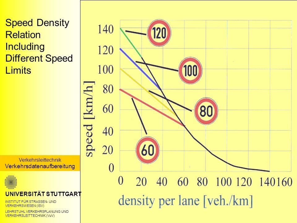 UNIVERSITÄT STUTTGART INSTITUT FÜR STRASSEN- UND VERKEHRSWESEN (ISV) LEHRSTUHL VERKEHRSPLANUNG UND VERKEHRSLEITTECHNIK (VuV) Speed Density Relation Including Different Speed Limits Verkehrsleittechnik Verkehrsdatenaufbereitung