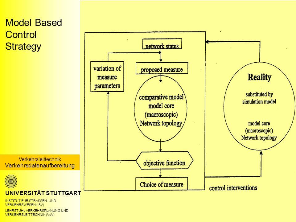 UNIVERSITÄT STUTTGART INSTITUT FÜR STRASSEN- UND VERKEHRSWESEN (ISV) LEHRSTUHL VERKEHRSPLANUNG UND VERKEHRSLEITTECHNIK (VuV) Model Based Control Strategy Verkehrsleittechnik Verkehrsdatenaufbereitung