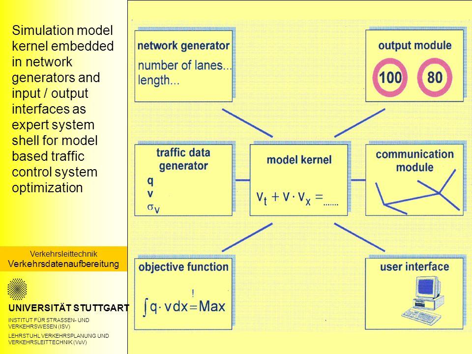 UNIVERSITÄT STUTTGART INSTITUT FÜR STRASSEN- UND VERKEHRSWESEN (ISV) LEHRSTUHL VERKEHRSPLANUNG UND VERKEHRSLEITTECHNIK (VuV) Simulation model kernel embedded in network generators and input / output interfaces as expert system shell for model based traffic control system optimization Verkehrsleittechnik Verkehrsdatenaufbereitung
