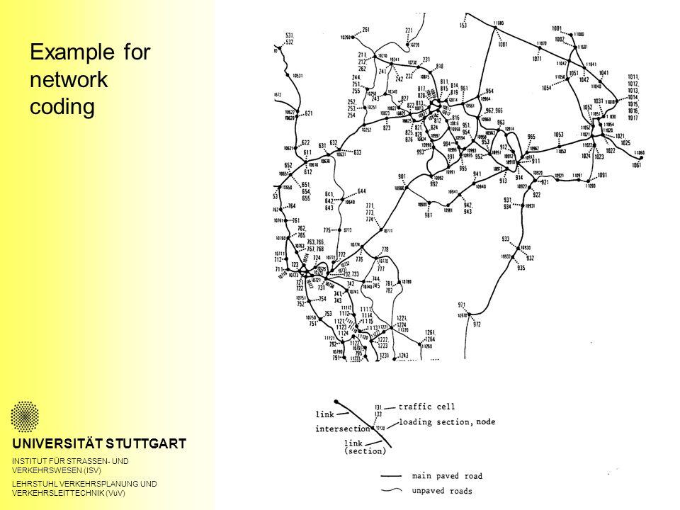 Example for network coding UNIVERSITÄT STUTTGART INSTITUT FÜR STRASSEN- UND VERKEHRSWESEN (ISV) LEHRSTUHL VERKEHRSPLANUNG UND VERKEHRSLEITTECHNIK (VuV)