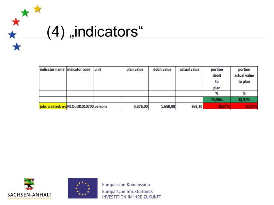 "(4) ""indicators"