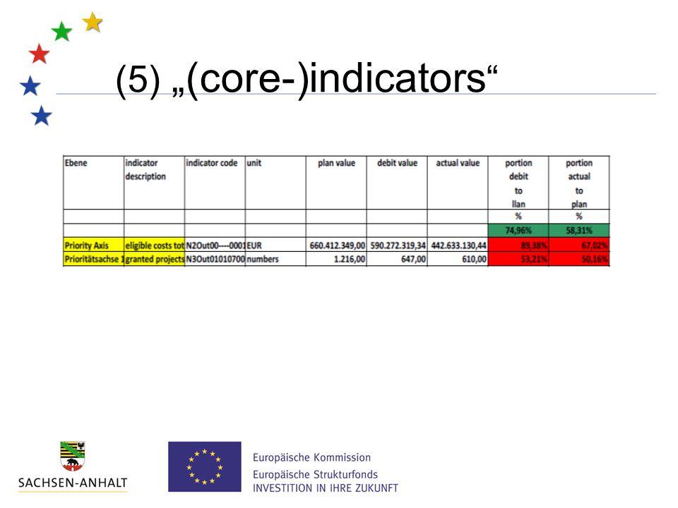 "(5) ""(core-)indicators"