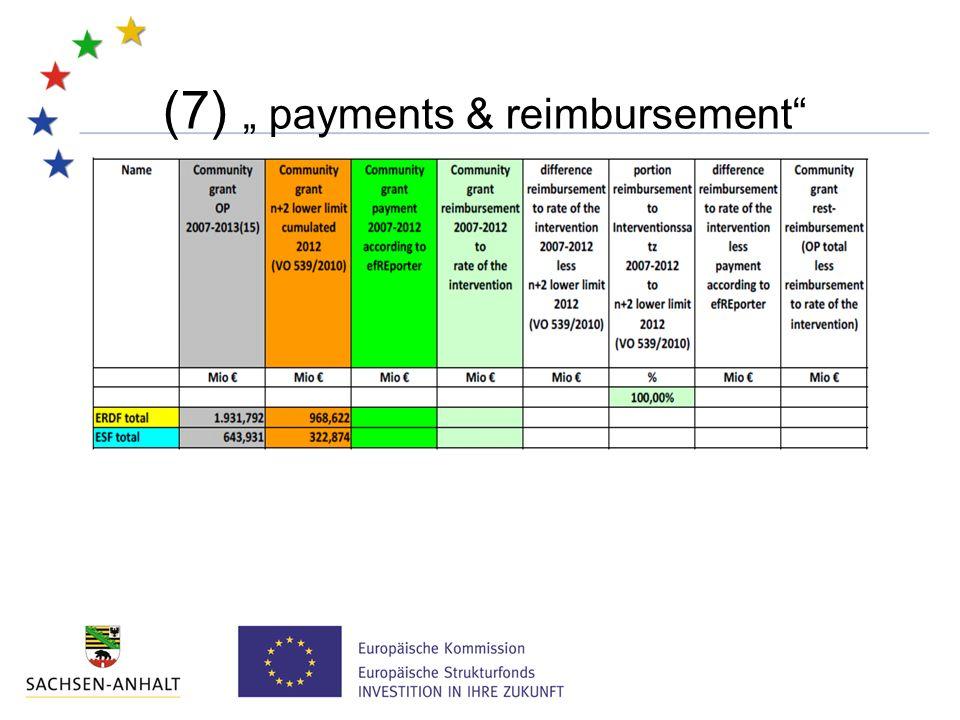 "(7) "" payments & reimbursement"