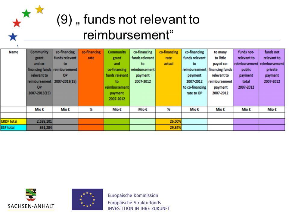 """(9) """" funds not relevant to reimbursement"""
