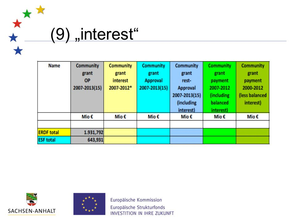 "(9) ""interest"