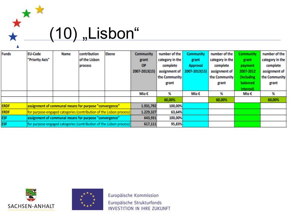 """(10) """"Lisbon"""