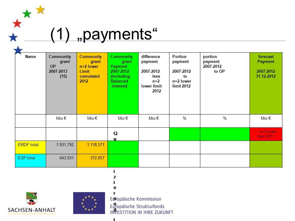 "(1)""payments Quantifizierung liegt noch nicht vor!Quantifizierung liegt noch nicht vor."