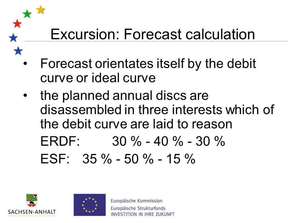Excursion: Forecast calculation Forecast orientates itself by the debit curve or ideal curve the planned annual discs are disassembled in three interests which of the debit curve are laid to reason ERDF: 30 % - 40 % - 30 % ESF:35 % - 50 % - 15 %
