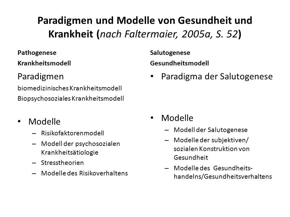 Paradigmen und Modelle von Gesundheit und Krankheit (nach Faltermaier, 2005a, S.