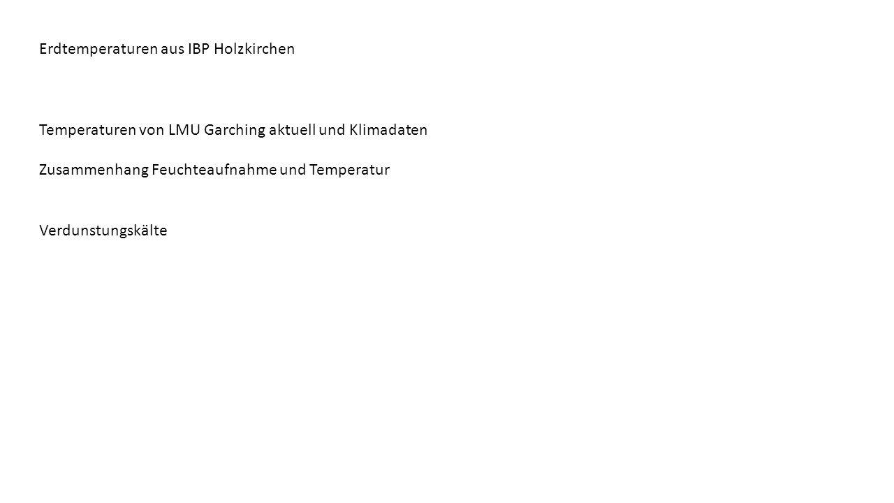 Erdtemperaturen aus IBP Holzkirchen Temperaturen von LMU Garching aktuell und Klimadaten Zusammenhang Feuchteaufnahme und Temperatur Verdunstungskälte
