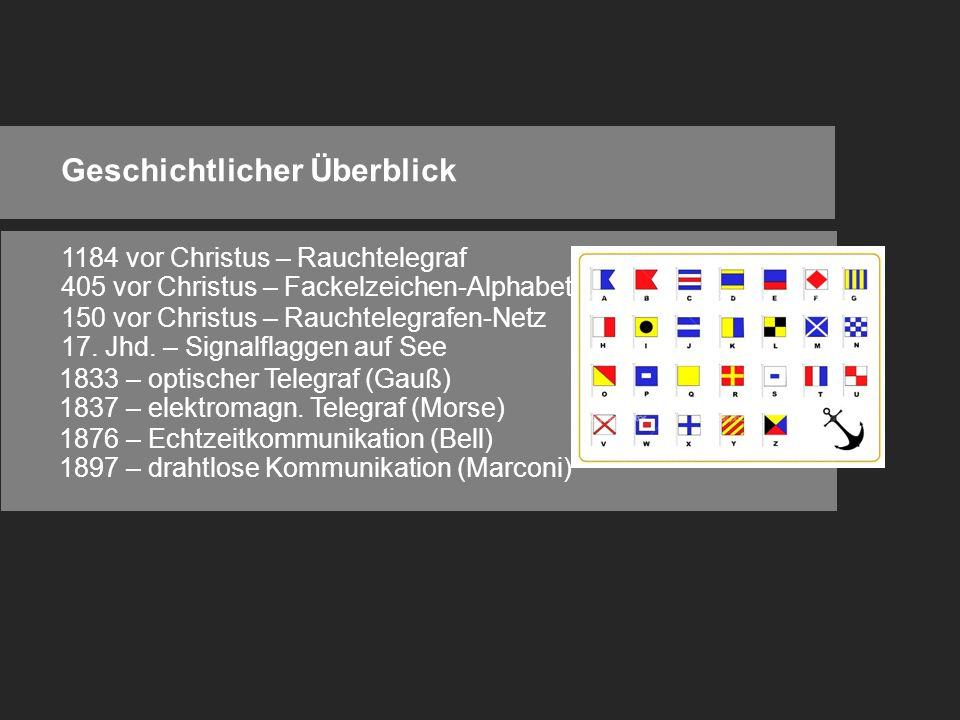Geschichtlicher Überblick 1184 vor Christus – Rauchtelegraf 405 vor Christus – Fackelzeichen-Alphabet 150 vor Christus – Rauchtelegrafen-Netz 17.
