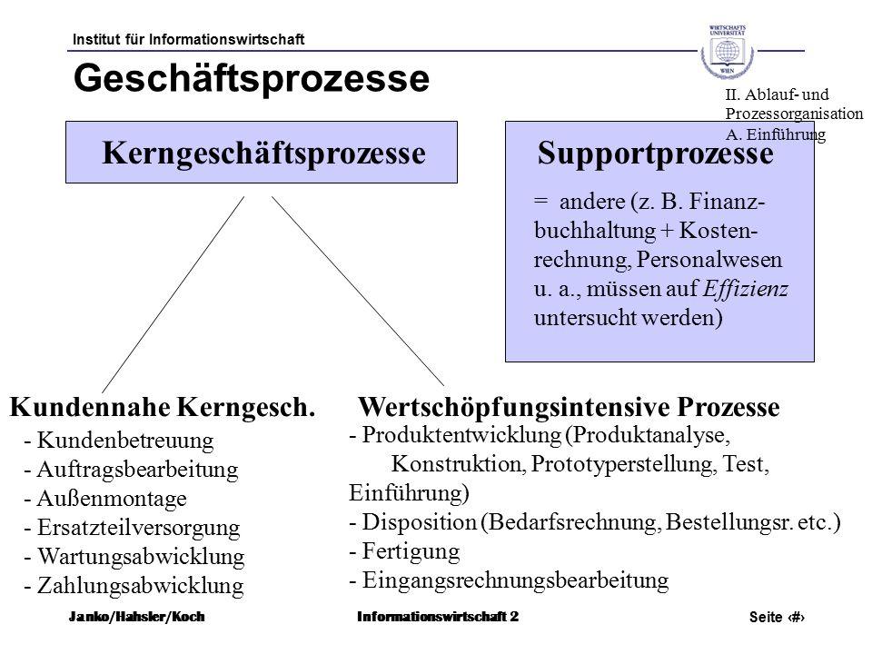 Institut für Informationswirtschaft Seite 13 Janko/Hahsler/KochInformationswirtschaft 2 Geschäftsprozesse KerngeschäftsprozesseSupportprozesse = andere (z.
