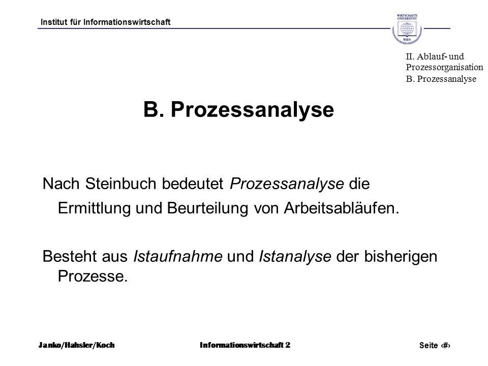 Institut für Informationswirtschaft Seite 16 Janko/Hahsler/KochInformationswirtschaft 2 B.