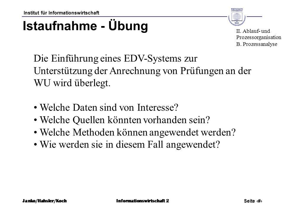 Institut für Informationswirtschaft Seite 20 Janko/Hahsler/KochInformationswirtschaft 2 Istaufnahme - Übung Die Einführung eines EDV-Systems zur Unterstützung der Anrechnung von Prüfungen an der WU wird überlegt.